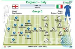 Live RCTI! Prediksi Line Up Italia vs Inggris & Streaming TV Online Final EURO 2021, Chiesa vs Kane