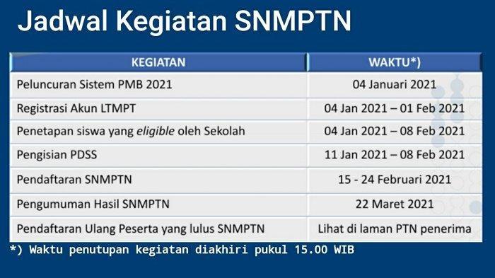 Pelaksanaan SNMPTN dan SPAN PTKIN 2021, Kuota ULM Banjarmasin Capai 6 Ribu