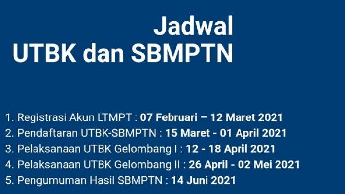 Sambut Pelaksanaan UTBK SBMPTN 2021, ULM Jadwalkan ...