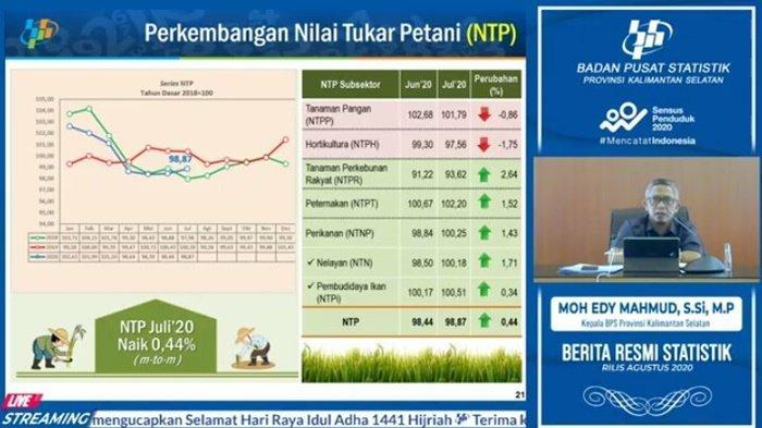 Ekpor Kalsel Terbanyak ke Malaysia, Kelompok Bahan Bakar Mineral Sumbang Nilai Ekspor Tertinggi