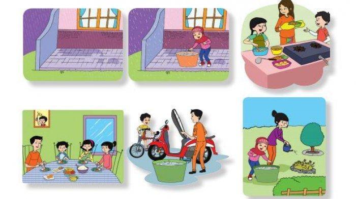 KUNCI JAWABAN Soal Amatilah Gambar Kegiatan Siti yang Ada di Halaman 25 - 33 Tema 7 Kelas 2 SD