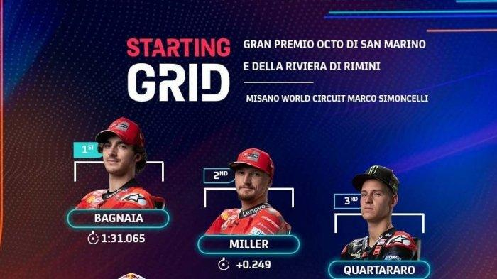 Jadwal Siaran Langsung MotoGP Emilia Rogmana 2021 Race Live Trans 7, Bagnaia Coba Jegal Quartararo