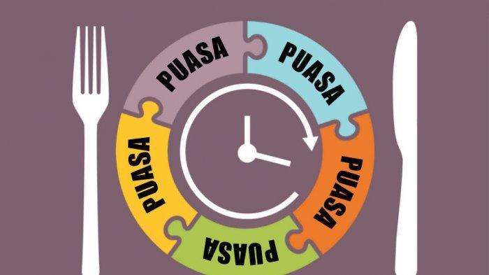 Jadwal & Niat Puasa Tasu'a dan Asyura Muharram 1441 Hijriyah, Simak Juga Amalan Baik Lainnya
