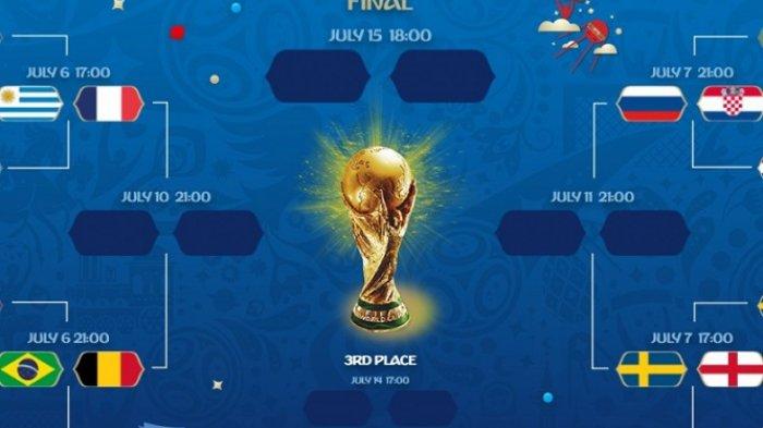 Jadwal Perempat Final Piala Dunia 2018, 6-7 Juli Bisa Ditonton Secara Live Trans TV