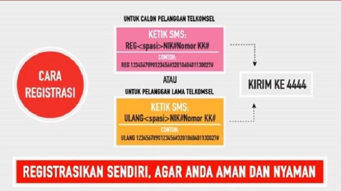 Registrasi Ulang Kartu Telkomsel Dipusingkan Spasi Dan Nama Ibu Kandung Sms Dan Situs Berbeda Banjarmasin Post