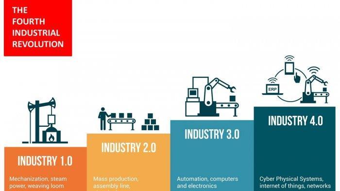Menyambut Era Pemerintahan Berbasis Elektronik 2020