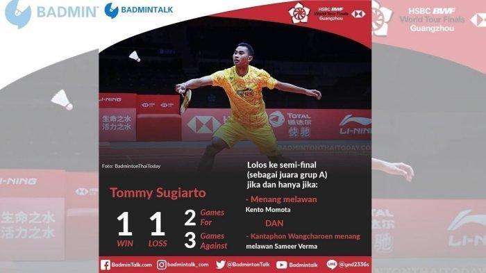 SEDANG BERLANGSUNG Live Streaming BWF World Tour Finals 2018 Tommy Sugiarto vs Kento Momota