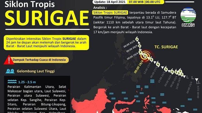 Siklon Tropis Surigae Bergerak ke Barat Laut, BMKG Sebut Tidak Berdampak ke Kalsel