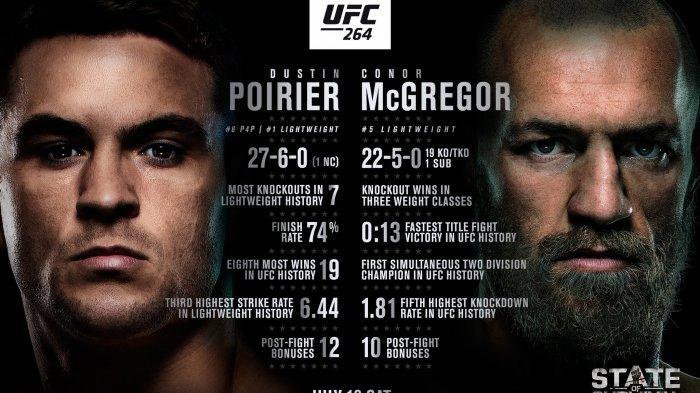 Jadwal Lengkap UFC 264 Minggu Ini Live Streaming TV Fox Sports Ada Dustin Poirier vs Conor McGregor