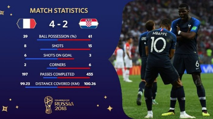 Tuah Kumis Adil Rami di Balik Sukses Timnas Prancis Arungi Piala Dunia 2018