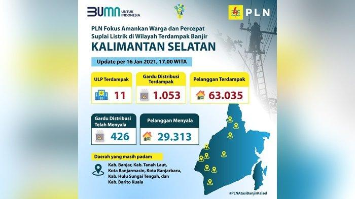 Upaya PLN menangani suplai listrik di tengah bencana banjir di Provinsi Kalimantan Selatan.