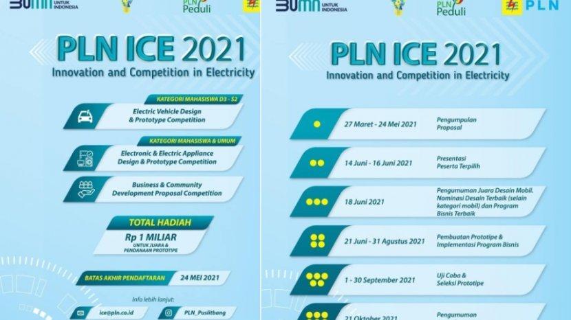 kompetisi-inovasi-pln-1.jpg