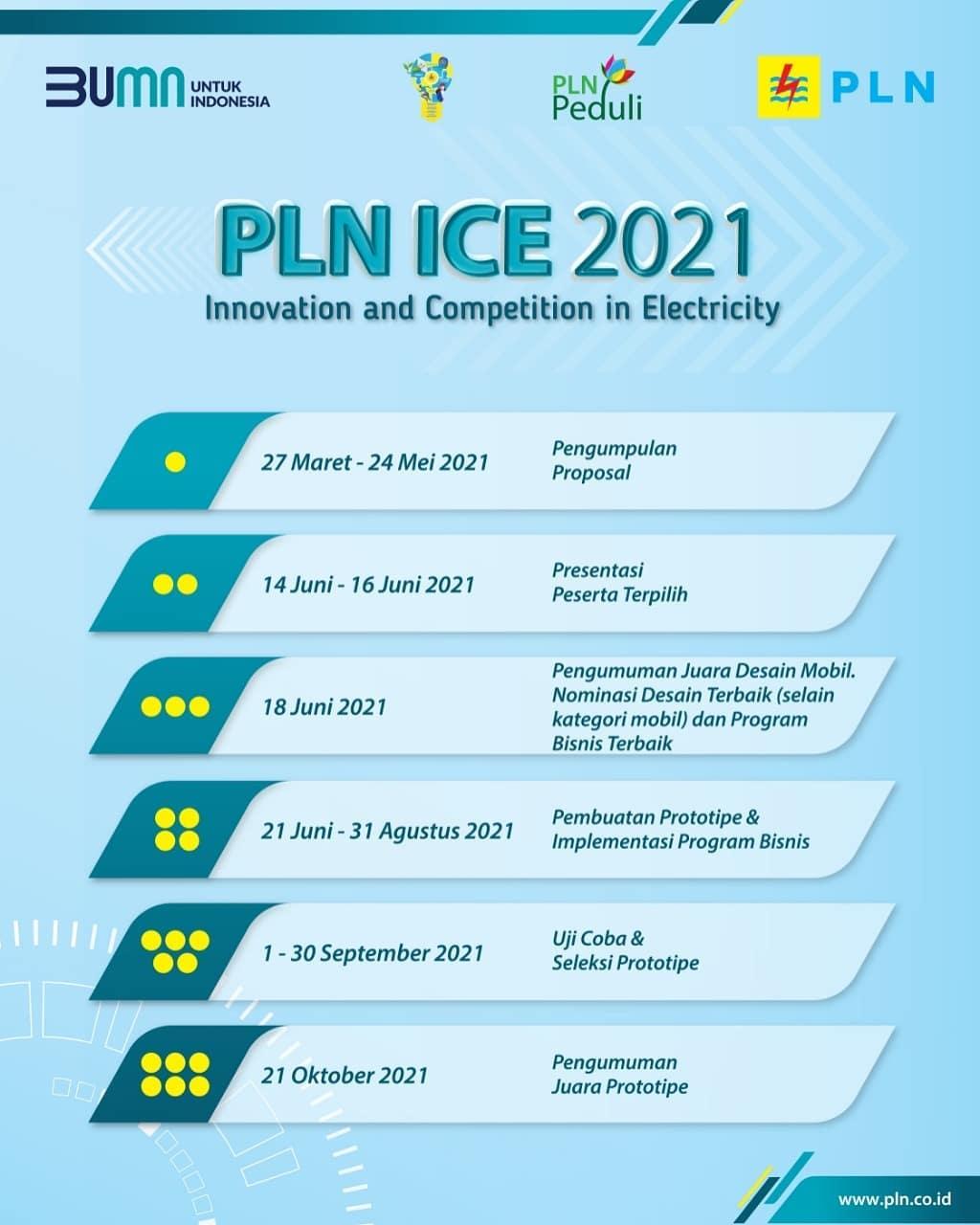 segera daftar, kompetisi inovasi pln berhadiah satu miliar
