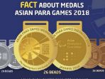 asian-para-games_20181006_171722.jpg