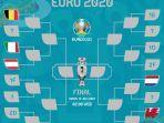 bagan-babak-16-besar-euro-2020.jpg