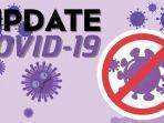 berikut-update-data-korban-virus-corona-atau-covid-19-yang-tersebar-di-seluruh-dunia-hingga-senin.jpg