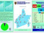 covid-19-di-provinsi-kalimantan-selatan-bertambah-74-orang-rabu-30122020.jpg
