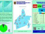 covid-19-di-provinsi-kalimantan-selatan-kamis-03122020.jpg