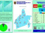 covid-19-di-provinsi-kalimantan-selatan-sebanyak-71-orang-minggu-06122020.jpg