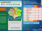 data-covid-19-di-kabupaten-hst-provinsi-kalimantan-selatan-minggu-20122020.jpg