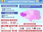data-dampak-becana-alam-di-kabupaten-hst-kalimantan-selatan-26012021.jpg
