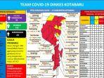 data-kasus-corona-virus-disease-covid-19-kotabaru-meningkat.jpg