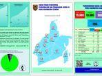 data-kasus-covid-19-di-provinsi-kalimantan-selatan-kamis-31122020.jpg