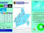 data-kasus-covid-19-provinsi-kalimantan-selatan-selasa-02022021.jpg