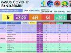 data-perkembangan-covid-19-di-banjarbaru-minggu-2822021.jpg
