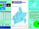 data-perkembangan-kasus-covid-19-di-provinsi-kalsel-jumat-2212021.jpg