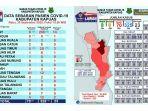 data-sebaran-pasien-covid-19-di-kabupaten-kapuas-per-rabu-30-september-2020-pukul-1800-wib.jpg