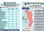 data-sebaran-pasien-covid-19-di-kabupaten-kapuas-per-selasa-18-agustus-2020-pukul-1800-wib.jpg