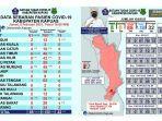 data-update-covid-19-di-kabupaten-kapuas-per-jumat-5-februari-2021-pukul-1600-wib.jpg