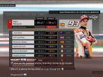 hasil-fp2-motogp-argentina.jpg