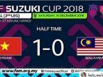 hasil-piala-aff-2018-vietnam-vs-malaysia.jpg