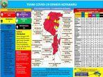 helriansyah-update-covid-19-kotabaru.jpg