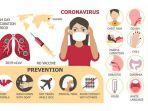 ilustrasi-virus-corona-cara-cara-sederhana-bisa-memutus-rantai-penyebaran-virus-corona.jpg