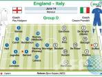 jadwal-siaran-langsung-inggris-vs-italia.jpg