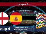 jadwal-uefa-nations-league-2018-inggris-vs-spanyol_20180904_182039.jpg