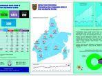 kasus-covid-19-di-provinsi-kalimantan-selatan-kamis-18022021-18022021.jpg