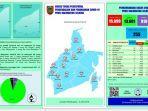 kasus-covid-19-di-provinsi-kalimantan-selatan-senin-28122020.jpg