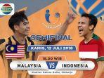 live-streaming-timnas-u-19-indonesia-vs-malaysia-di-piala-aff-u-19-2018_20180712_180040.jpg
