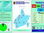 perkembangan-covid-19-di-provinsi-kalimantan-selatan-kamis-19112020.jpg