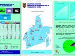 perkembangan-covid-19-di-provinsi-kalimantan-selatan-kamis-21012021.jpg