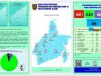 perkembangan-covid-19-di-provinsi-kalimantan-selatan-minggu-13122020.jpg