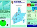 perkembangan-covid-19-di-provinsi-kalimantan-selatan-rabu-16122020.jpg