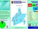 perkembangan-covid-19-di-provinsi-kalimantan-selatan-rabu-23122020.jpg