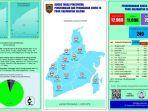 perkembangan-covid-19-di-provinsi-kalimantan-selatan-rabu-25112020.jpg