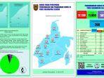 perkembangan-covid-19-di-provinsi-kalimantan-selatan-sabtu-7112020.jpg