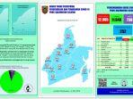 perkembangan-covid-19-di-provinsi-kalimantan-selatan-selasa-24112020.jpg